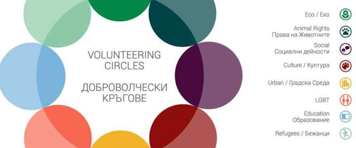Volunteering Circles un progetto Erasmus+ in Bulgaria