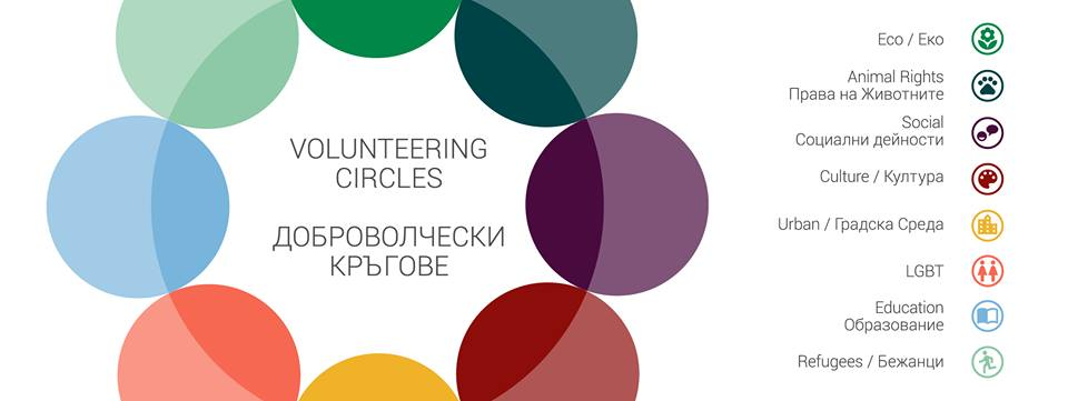 Volunteering Circles